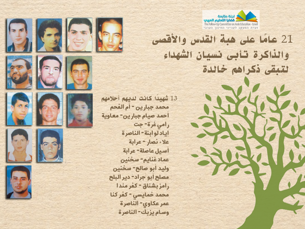 قضايا التعليم تدعو المدارس العربيّة لإحياء الذكرى الـ 21 ليوم القدس والأقصى والتصدي للعنف.