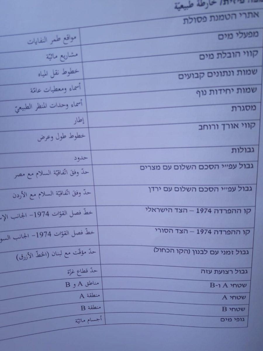 بعد التماس متابعة قضايا التعليم وحقوق المواطن – العليا تبت بترجمة المصطلحات في اختبار الجغرافية من العبرية للعربية